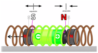 El corrent elèctric que circula per l'espira crea un camp magnètic que...
